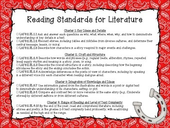 Western Themed Language Arts Florida Standards Checklist for Second Grade