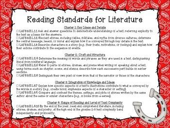 Western Themed Language Arts Florida Standards Checklist for Third Grade