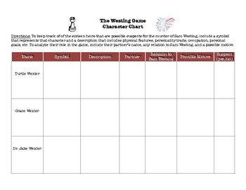 mrsv2 - Trash - Group Character Charts