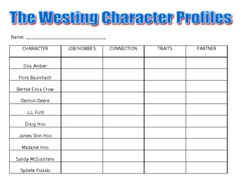 Westing Game Character Profile by Luv2TeachELA | TpT
