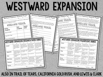 Westward Expansion Research Project