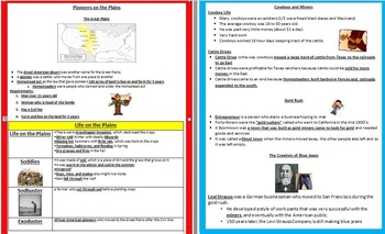 Westward Expansion BUNDLE - 5th Grade Social Studies