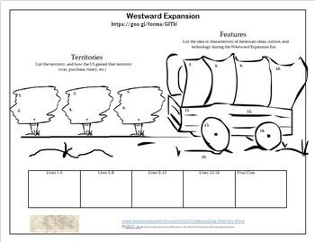 Westward Expansion Break In Activity
