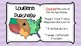 Westward Expansion/Famous Women Classroom Posters or Teaching Slides