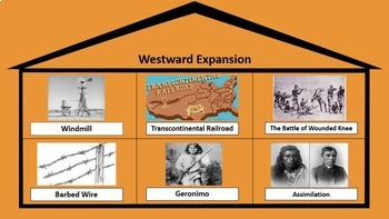 Westward Expansion House of History Review Game