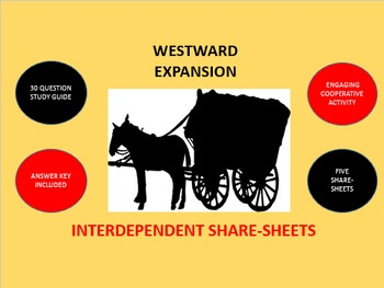Westward Expansion: Interdependent Share-Sheets Activity