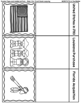 Westward Expansion Lapbook/Interactive Notebook for Upper Elementary