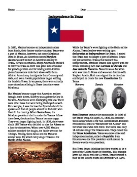 Westward Expansion: Manifest Destiny:  Texas Independence