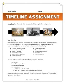 Westward Expansion (Manifest Destiny) - Timeline Assignment with Rubric and Key