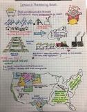 Sketchnotes on Westward Expansion - Mining Boom