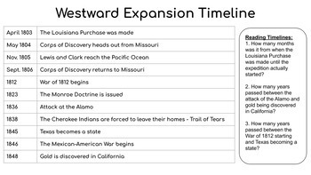Westward Expansion Notes / Timelines / Vocabulary / People