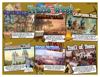 Westward Expansion Poster Set