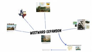 Westward Expansion Prezi