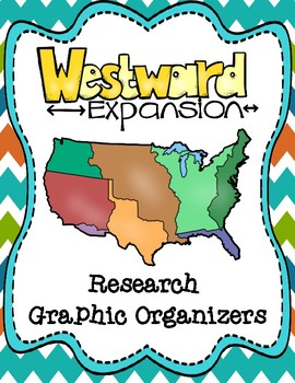 Westward Expansion Research Graphic Organizers