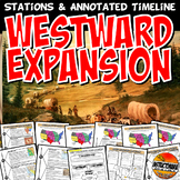 Westward Expansion Stations, Annotated Timeline,Graphic Or