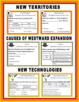 Westward Expansion Task Cards: Causes, New Territories, and New Technologies