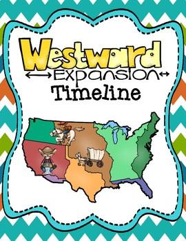 Westward Expansion Timeline