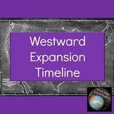 Westward Expansion Timeline Chart