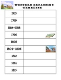 Westward Expansion Timeline and Key