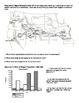 Westward Expansion - Transportation Revolution through map