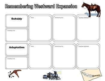 Westward Expansion Vocabulary & Answer Key Presentation