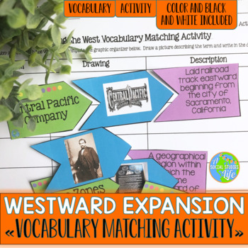 Westward Expansion Vocabulary Matching Activity