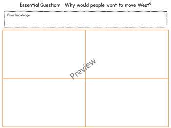 Westward Expansion - Why Travel West?