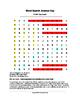 Chief Tecumseh Word Search (Grades 3-5)