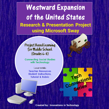 Westward Expansion of the United States - Research & Presentation Project