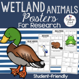 Wetland Animals Research Project Posters