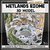 Wetland Biome Model  - 3D