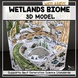 Wetland Biome Model - 3D Model - Biome Project