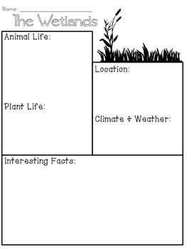 Wetland Biome Organizer