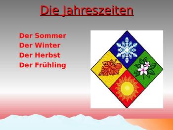 Wetter, Jahreszeiten, Monate