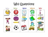 Wh Question Guide
