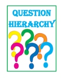 Wh Question Hierarchy