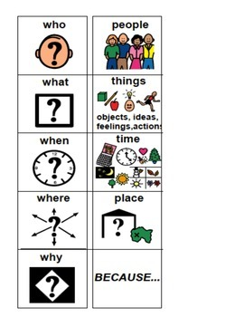 Wh Question Visual Poster and Worksheets