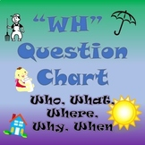 """""""Wh""""- Question Type Chart"""