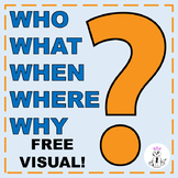 Wh-Question Visual Key