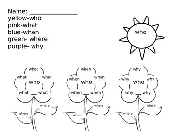 Wh- Sight word Coloring Sheet
