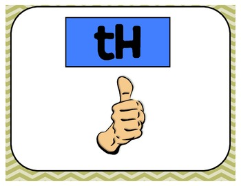 """""""Wh"""" and """"Th"""" Digraph Matching"""