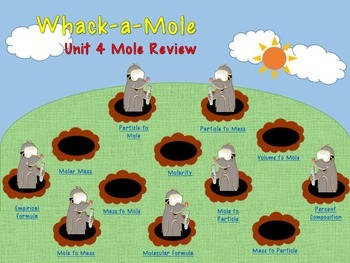 Whack-a-Mole Chemistry Review (Mole Conversions)