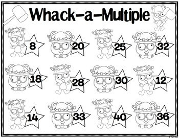 Multiples Activity