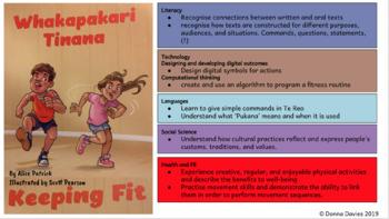Whakapakari Tinana - Keeping Fit