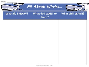 Whales: Graphic Organizers KWL Chart, Venn Diagrams, Classifying for Common Core