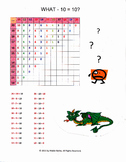 What - 10 = 10? / Subtraction Facts/ Subtraction Chart/ Math Skills