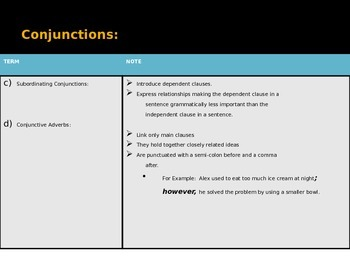 What Are Conjunctions? Cornell Notes