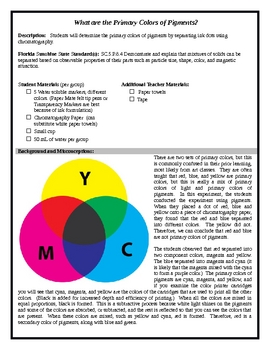 What Are The Primary Colors Of Pigment?  LAB