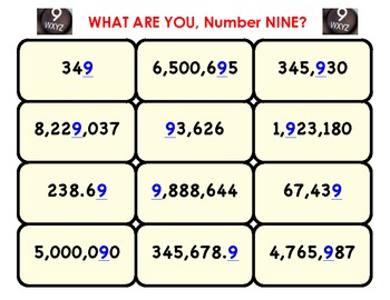 What Are You, Number 9?  Identifying Place & Value