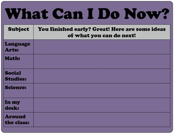 """""""What Can I Do Now"""" Chart"""